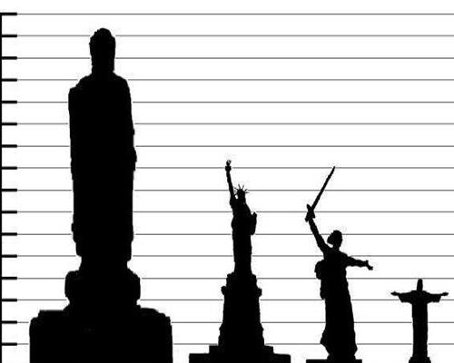 Храм  Весны Будды в сравнении со Статуей свободы, статуей Родина Мать Зовёт и монументом Христа Спасителя.