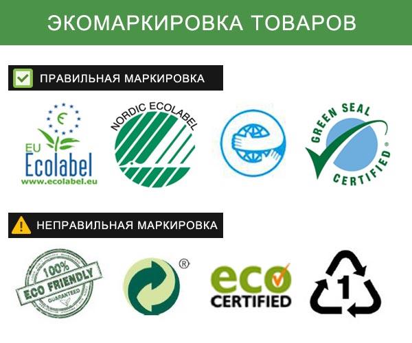 правильная экомаркировка товаров