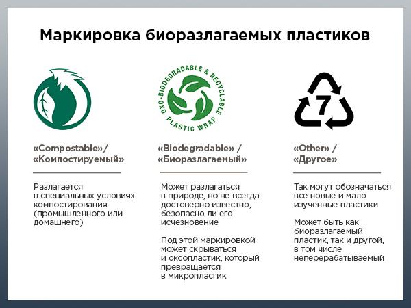 биоразлогаемые пластиковые пакеты