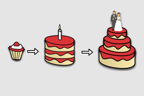 Cupcake Model - mvp модель